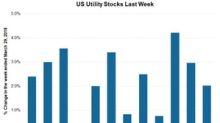 XLU: How US Utility Stocks Fared Last Week