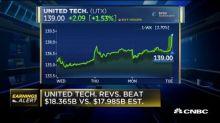 United Technologies reports EPS, revenue beat