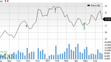 Why the Earnings Streak Will Continue for RPC, Inc (RES)