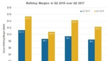 MPC, VLO, ANDV, PSX: Who Has the Highest Refining Margin?