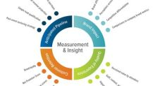 GES Tackles Event Measurement with New Offering