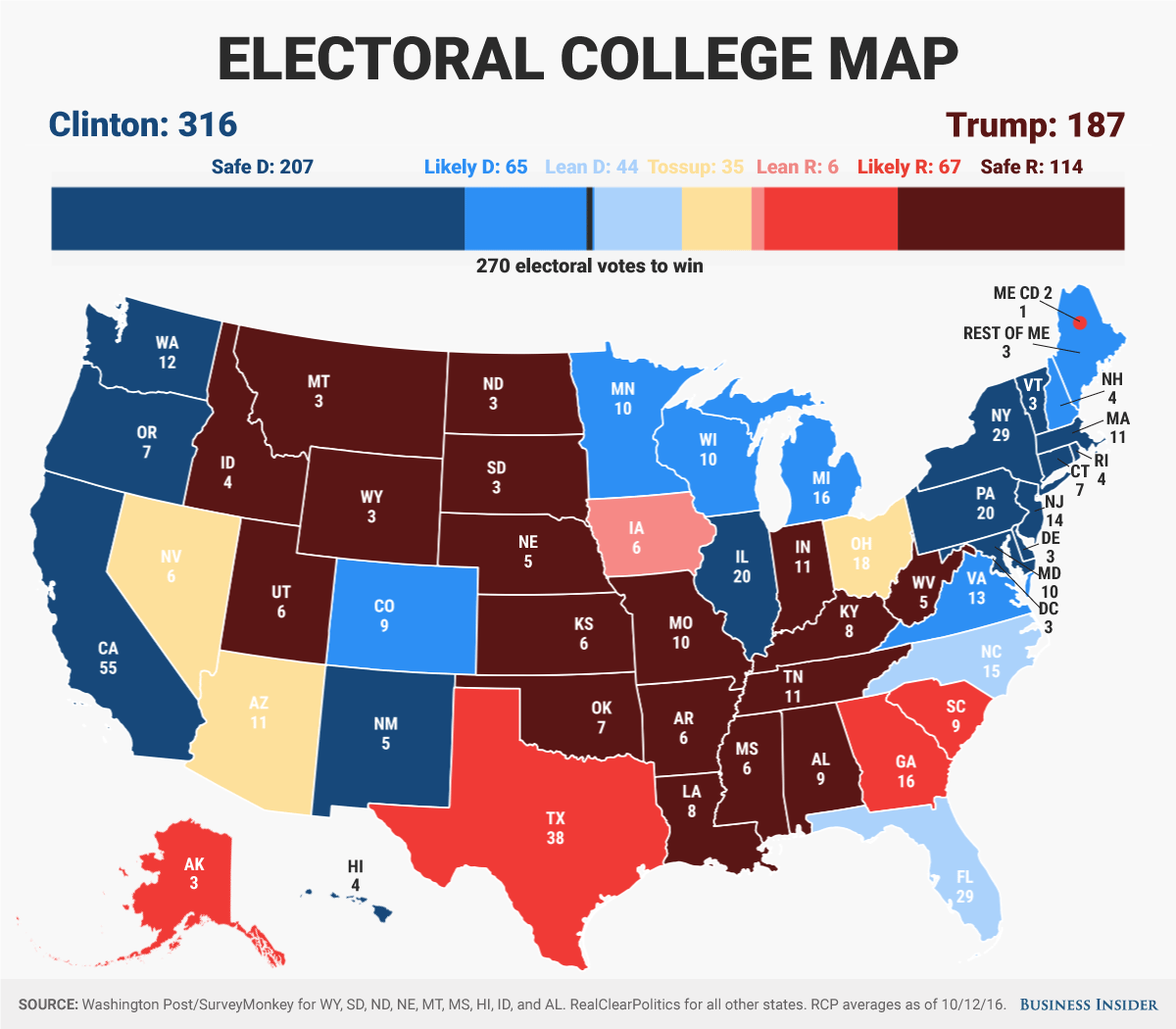 latest election projection Updated multiple times each day except sunday, election projection's latest polls are a valuable resource as well for those seeking every last bit of info on the important races of the cycle i hope you enjoy perusing the polls for the races you are most interested in.
