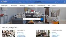 Stocks To Watch: Zillow Sees RS Rating Rise To 85