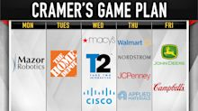 Cramer's game plan: Strong consumer spending could drive upside surprises