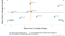 Essex Property Trust, Inc. breached its 50 day moving average in a Bearish Manner : ESS-US : August 21, 2017