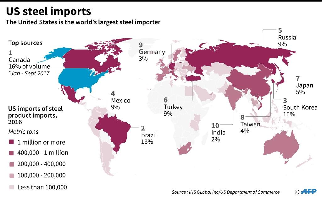 Map showing top sources of US steel imports (AFP Photo/Gal ROMA)