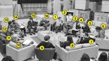 Who's Who and What's What in the 'Star Wars' Casting Pic