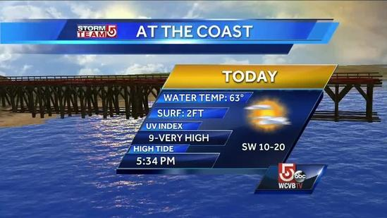Cindy's hot Friday Boston-area forecast