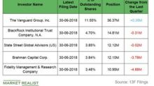 Institutional Activity in Q2: Who's Bearish on NRG Energy?