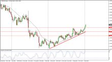 GBP/USD Price forecast for the week of January 22, 2018, Technical Analysis