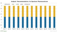 Spectrum Pharmaceuticals: Analysts' Recommendations in December