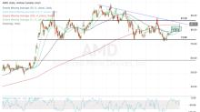 4 Top Stock Trades for Friday: AMD, NVDA, SLV, ADBE