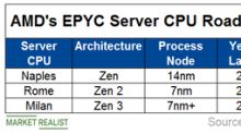 AMD Focuses on the Enterprise Market with Its EPYC Server CPUs
