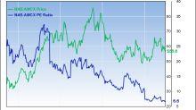 6 Low-P/E Stocks in Gurus' Portfolios