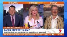 Polls show Labor support slump
