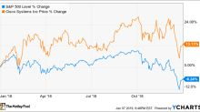Why Cisco Systems Stock Climbed 13.1% in 2018