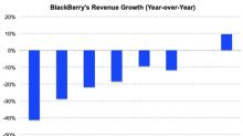 BlackBerry's Revenue Is Beginning to Grow Again