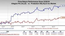 Allegion (ALLE) at a 52-Week High: Can It Scale Higher?