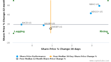 Swedbank AB breached its 50 day moving average in a Bearish Manner : SWDBF-US : June 21, 2017