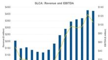 U.S. Silica Holdings Fell 12% on Earnings Miss, Growth Concerns