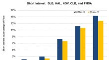 Short Interest in the Top 5 OFS Companies by Free Cash Flow