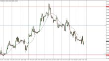 EUR/GBP Price Forecast November 22, 2017, Technical Analysis