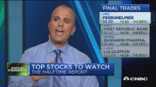 Final Trades: Lululemon, Biomarin Pharma, First Republic ...