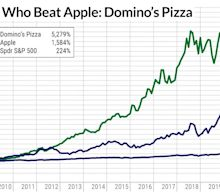 Mastercard, Domino's, ServiceNow Among 14 Stocks On IBD Long-Term Leaders List