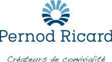 Pernod Ricard: Chiffre d'affaires et Résultats annuels 2019/20
