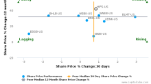 Hingham Institution for Savings breached its 50 day moving average in a Bearish Manner : HIFS-US : June 22, 2017