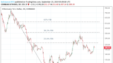 Ethereum & Stellar's Lumen Daily Tech Analysis – 23/09/19