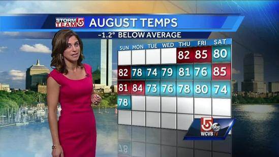 Cindy Fitzgibbon's Monday afternoon Boston area forecast