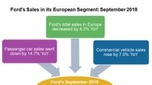 What Drove Ford's Europe Sales Down in September