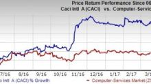 CACI Offers Bullish FY18 Guidance, Reiterates FY17 View