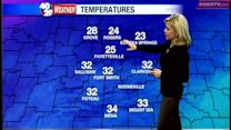 Cold Monday morning: Sunrise Forecast, Dec. 10