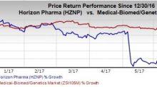 Horizon Pharma Gets Health Canada Approval for Procysbi