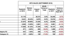 Auto Sales Increase Slightly by 2.6% for September