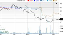 Universal Technical (UTI) Up 2.5% Since Earnings Report: Can It Continue?