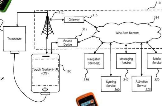 Apple patent app hints at iPod-based phones, Peel 520 turns shades of green, red, blue and yellow