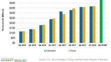 What Could Drive U.S. Silica Holdings' Revenues in Q2 2018?