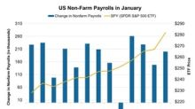 The Improving US Jobs Report: Can It Stop the Market Turmoil?