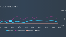 Is Karin Technology Holdings Limited (SGX:K29) A Risky Dividend Stock?