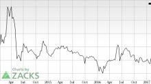 GlycoMimetics (GLYC) Shows Strength: Stock Jumps 98.7%