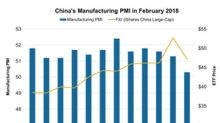 Gradual Fall in China's Manufacturing PMI Could Be a Big Concern