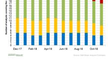 How Analysts Rate AbbVie Stock