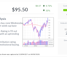 Qualys Stock Rises On Broader Security Vulnerability Management Platform