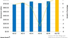 IFF Set to Report Best 4th Quarter Yet