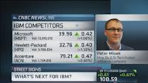 Analyst rates IBM a buy