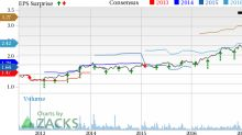 Align Technology (ALGN) Beats on Q2 Earnings and Revenues