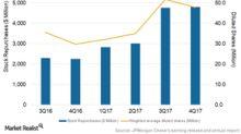 JPMorgan Chase's Shareholder Payouts Rise on Strong Buybacks